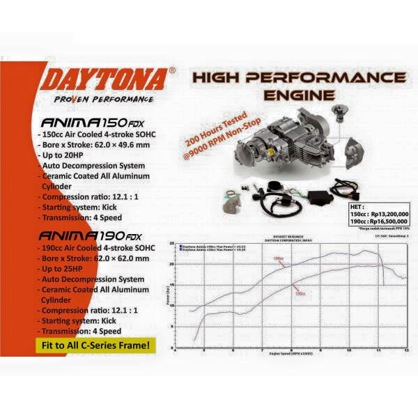 Can canh bo may Daytona Anima 190cc cho Wave Dream - 2